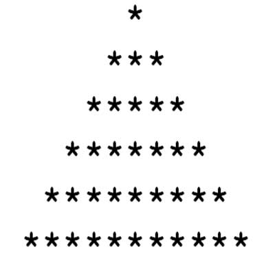 java pattern