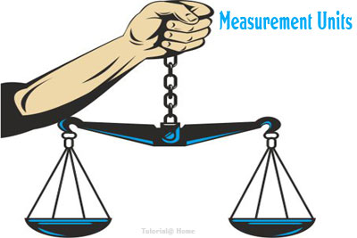 Units Measurement