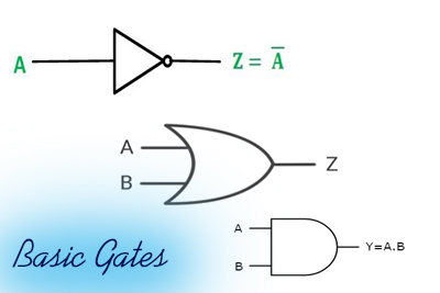 Basic Gates AND OR NOT