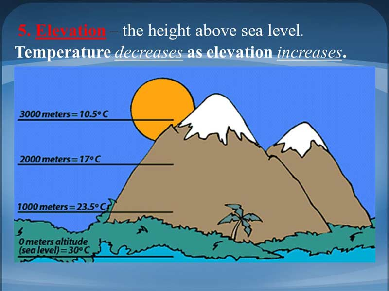 Altitudes Affecting Temperatures