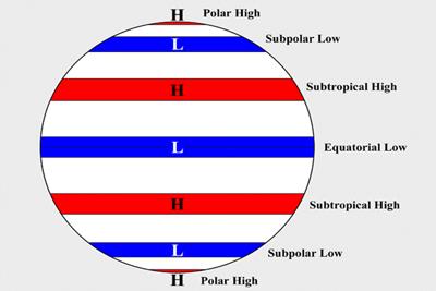 Air Pressure Geography
