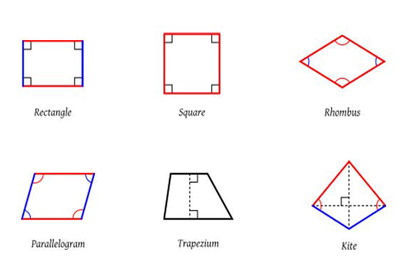 Quadrilateral Geometry