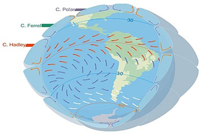 Westerlies Geography