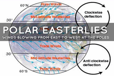 Polar Winds Easterlies Physical Geography